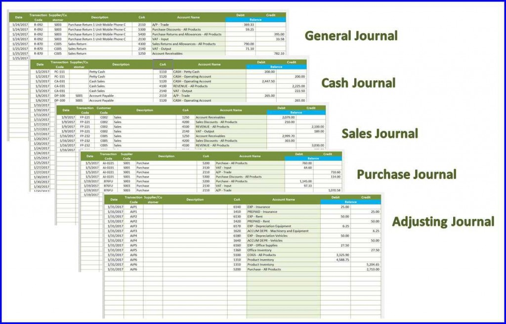 005 Astounding Free Accounting Journal Entry Template Concept  DownloadLarge