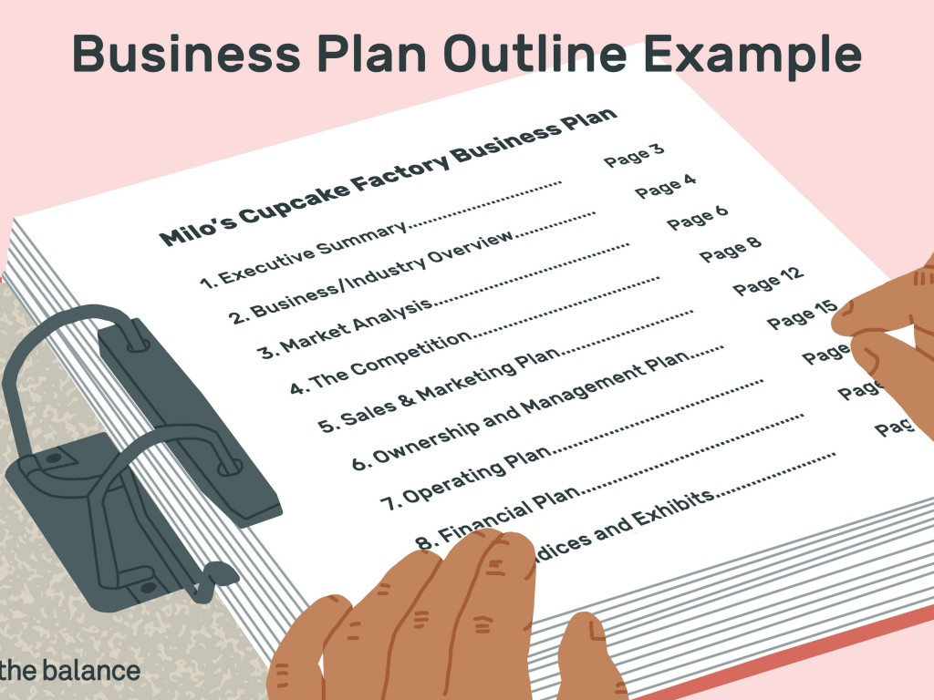 005 Astounding Marketing Busines Plan Format Highest Quality  Template For Small FreeLarge