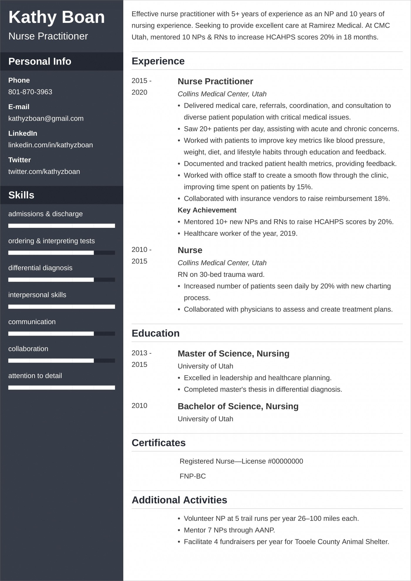 005 Astounding New Grad Nursing Resume Template Sample  Nurse Graduate Practitioner1400