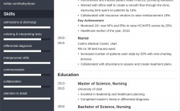 005 Astounding New Grad Nursing Resume Template Sample  Templates Graduate Nurse Practitioner