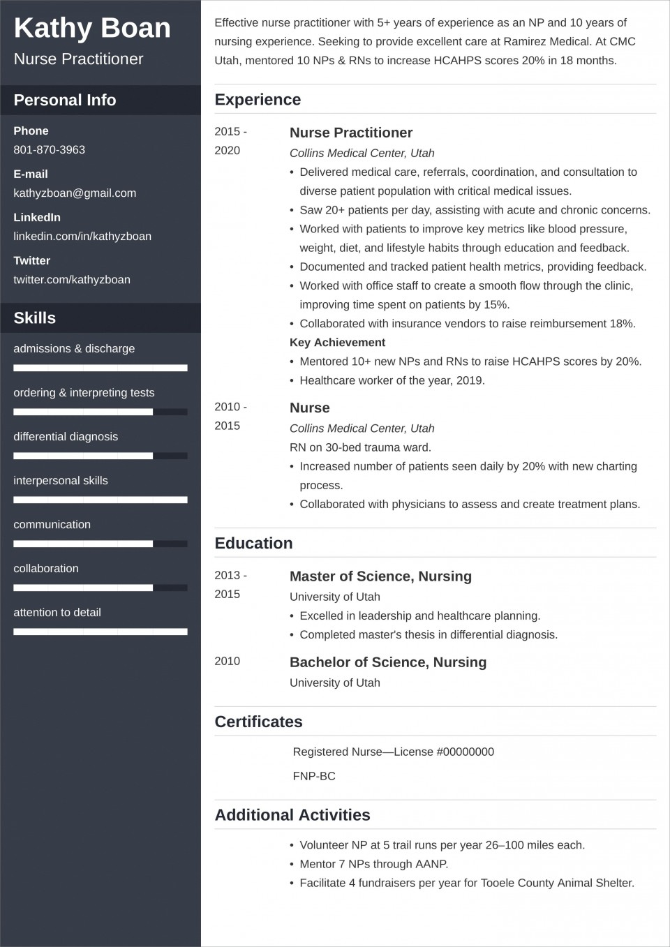 005 Astounding New Grad Nursing Resume Template Sample  Nurse Graduate Practitioner960