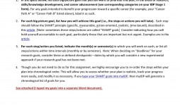 005 Astounding Personal Development Plan Example Professional Doc Picture