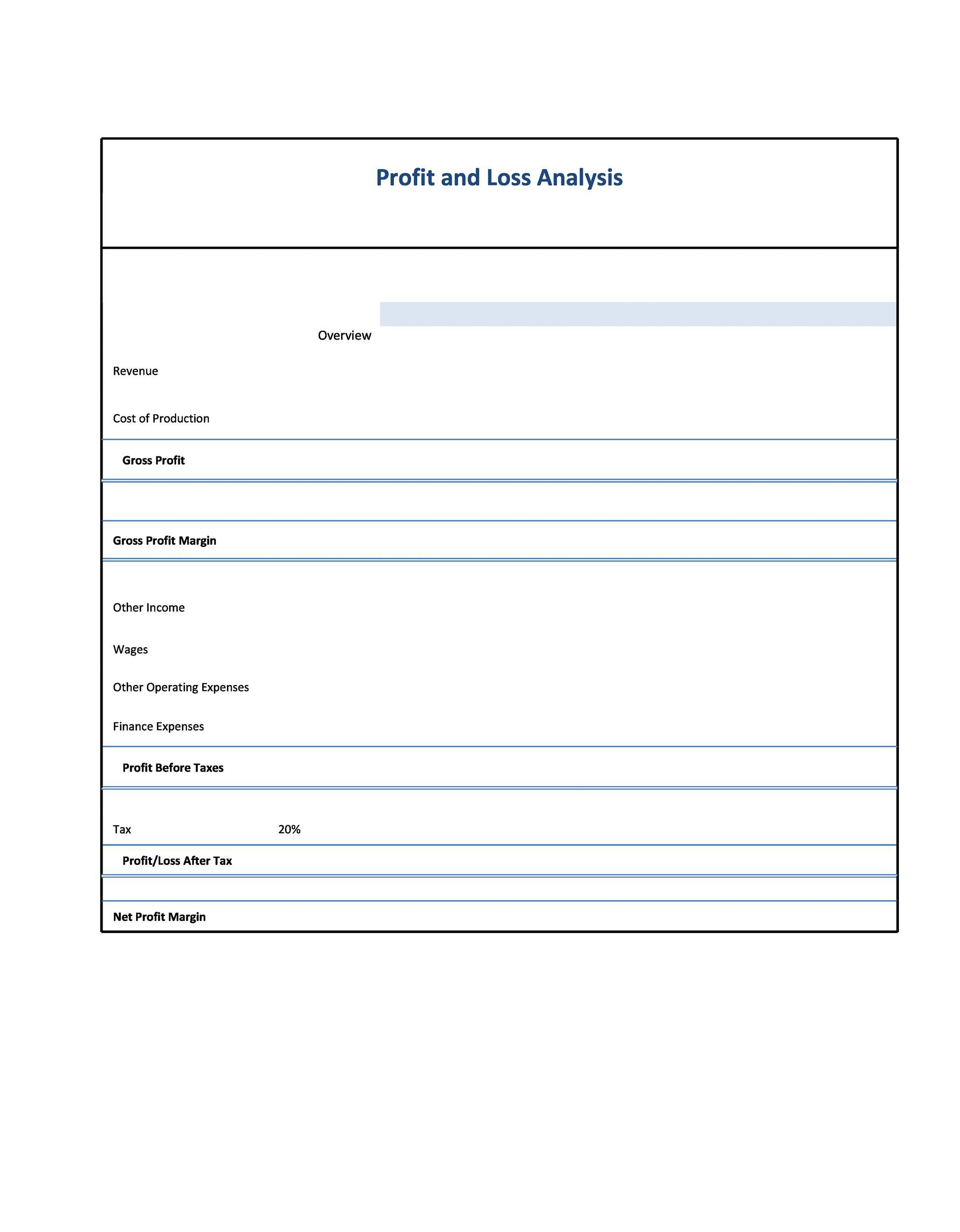 005 Astounding Simple Profit And Los Statement Template For Self Employed Sample  FreeFull