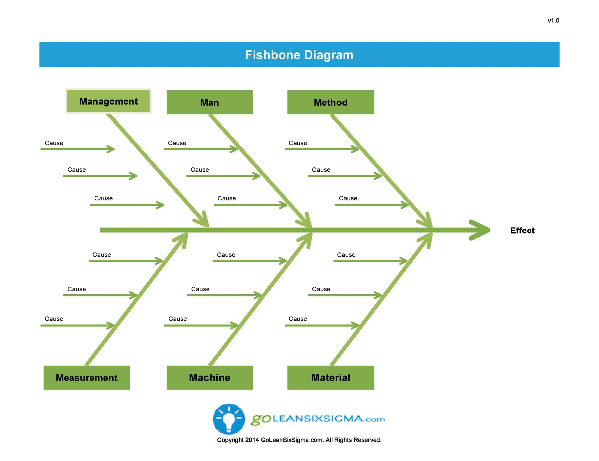 005 Awesome Blank Fishbone Diagram Template Idea  Downloadable Word PdfFull