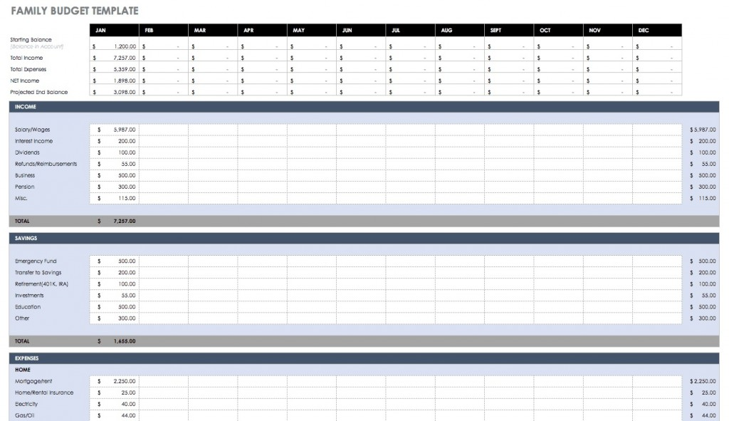 005 Awesome Budget Template In Excel High Resolution  Layout 2013Large