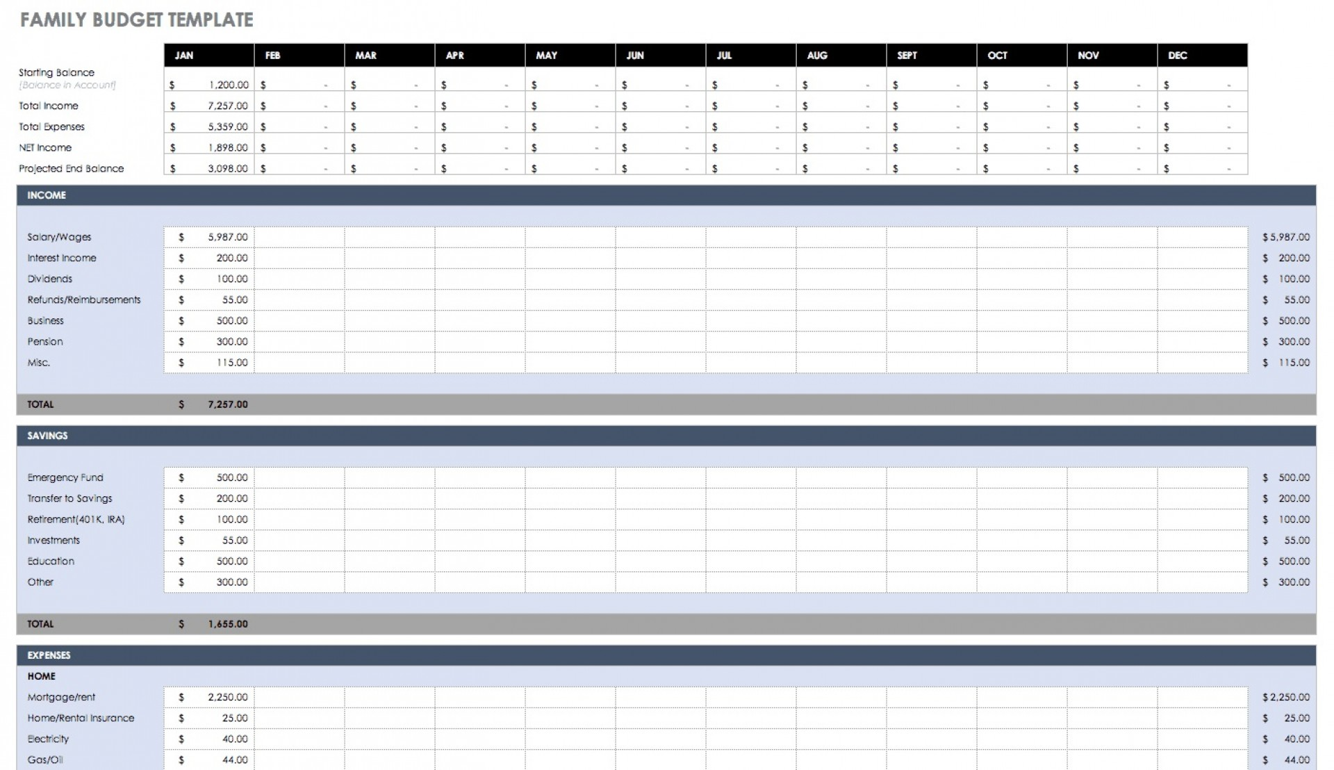 005 Awesome Budget Template In Excel High Resolution  Layout 20131920
