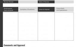 005 Awesome Employee Performance Review Template Word Highest Clarity  Microsoft Document