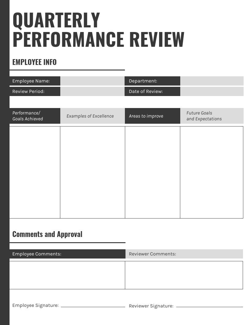 005 Awesome Employee Performance Review Template Word Highest Clarity  Microsoft DocumentFull