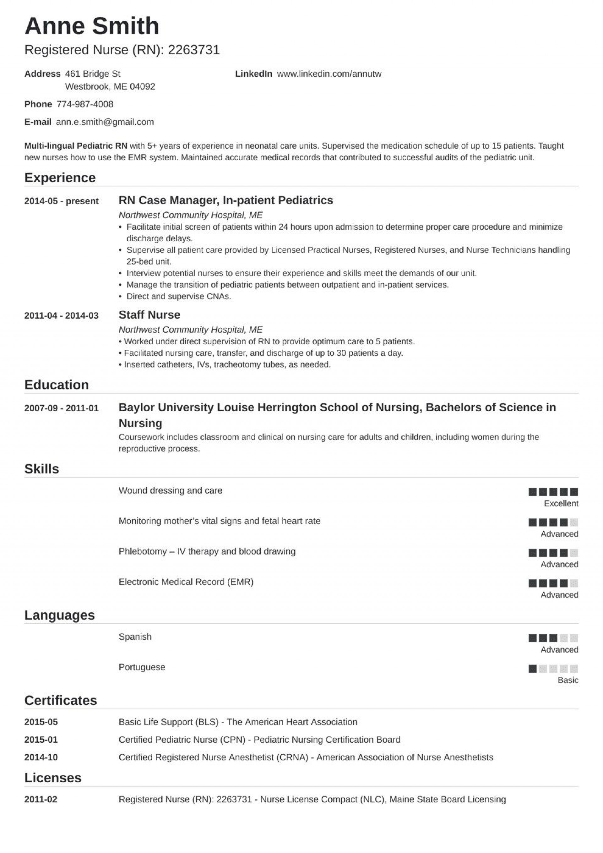 005 Awesome Nurse Resume Template Free Idea  Graduate Rn1920