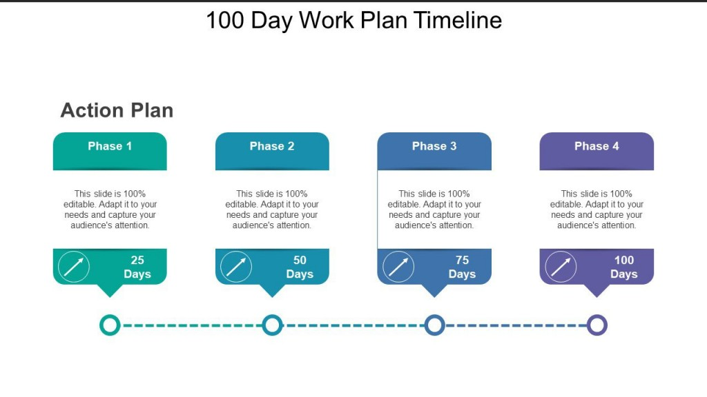 005 Awful 100 Day Planning Template Image  Plan Powerpoint Free New Job ExampleLarge