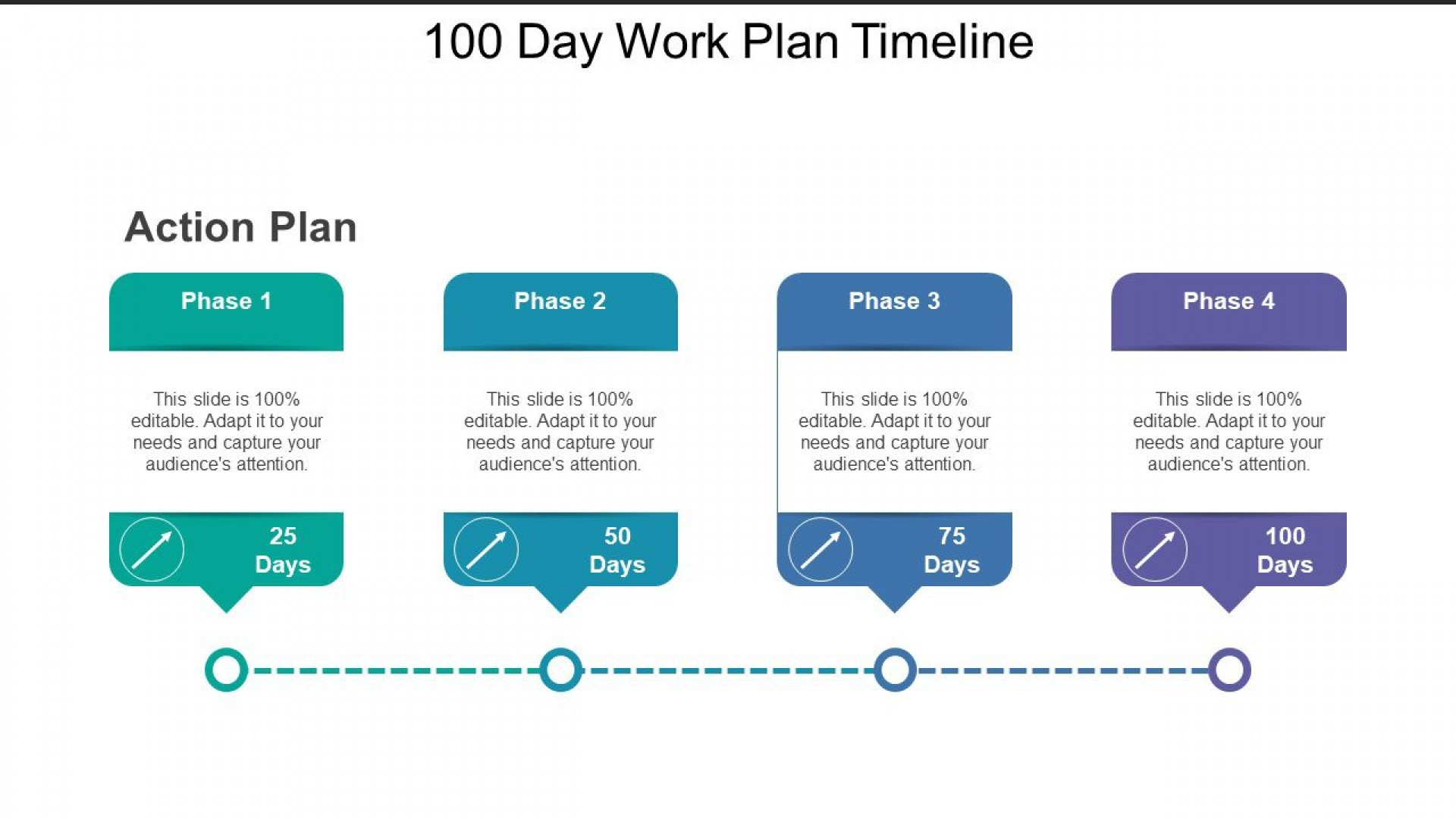 005 Awful 100 Day Planning Template Image  Plan Powerpoint Free New Job Example1920
