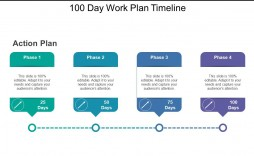 005 Awful 100 Day Planning Template Image  Plan Powerpoint Free New Job Example