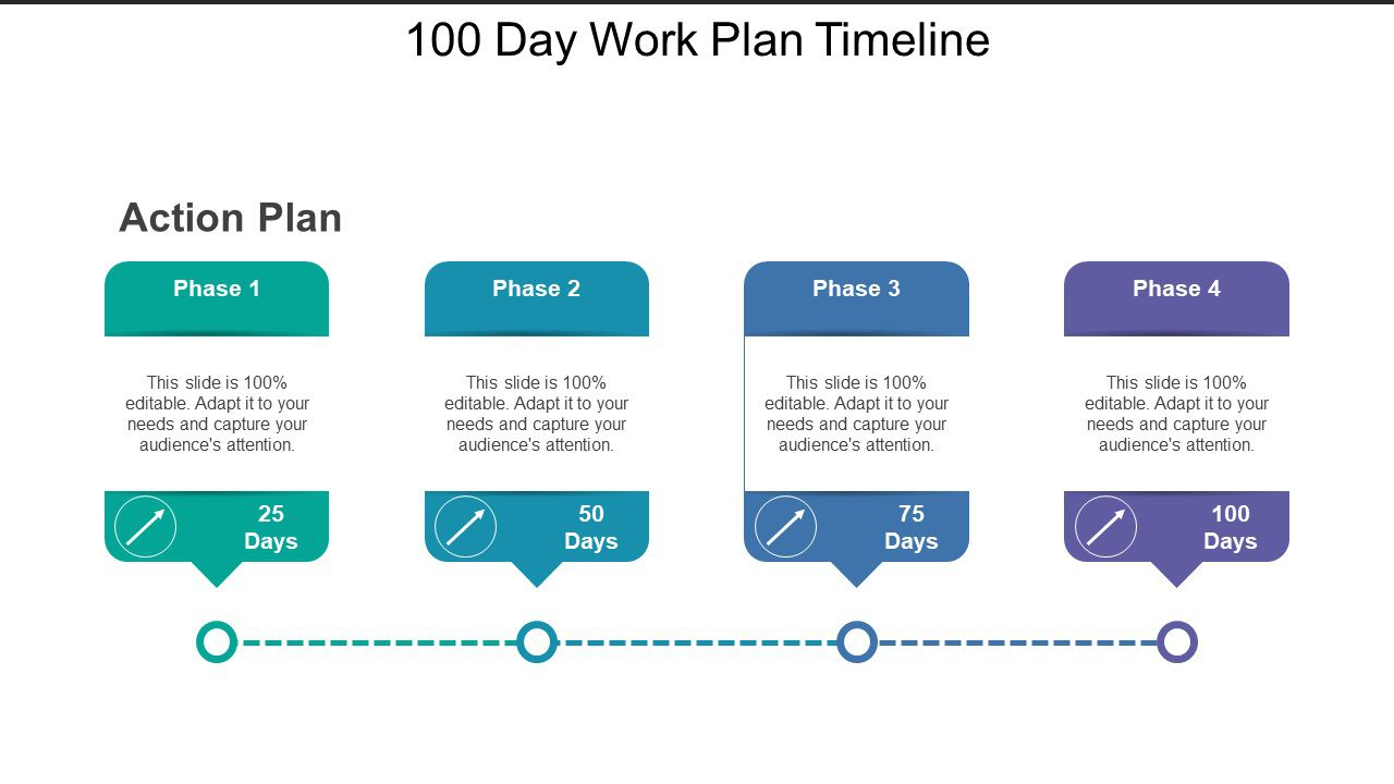 005 Awful 100 Day Planning Template Image  Plan Powerpoint Free New Job ExampleFull