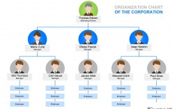 005 Awful Microsoft Organizational Chart Template Word Highest Clarity  Free 2013 Hierarchy