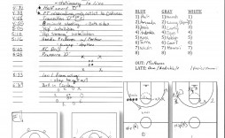 005 Beautiful Basketball Practice Plan Template Image  Pdf Fillable Google Doc