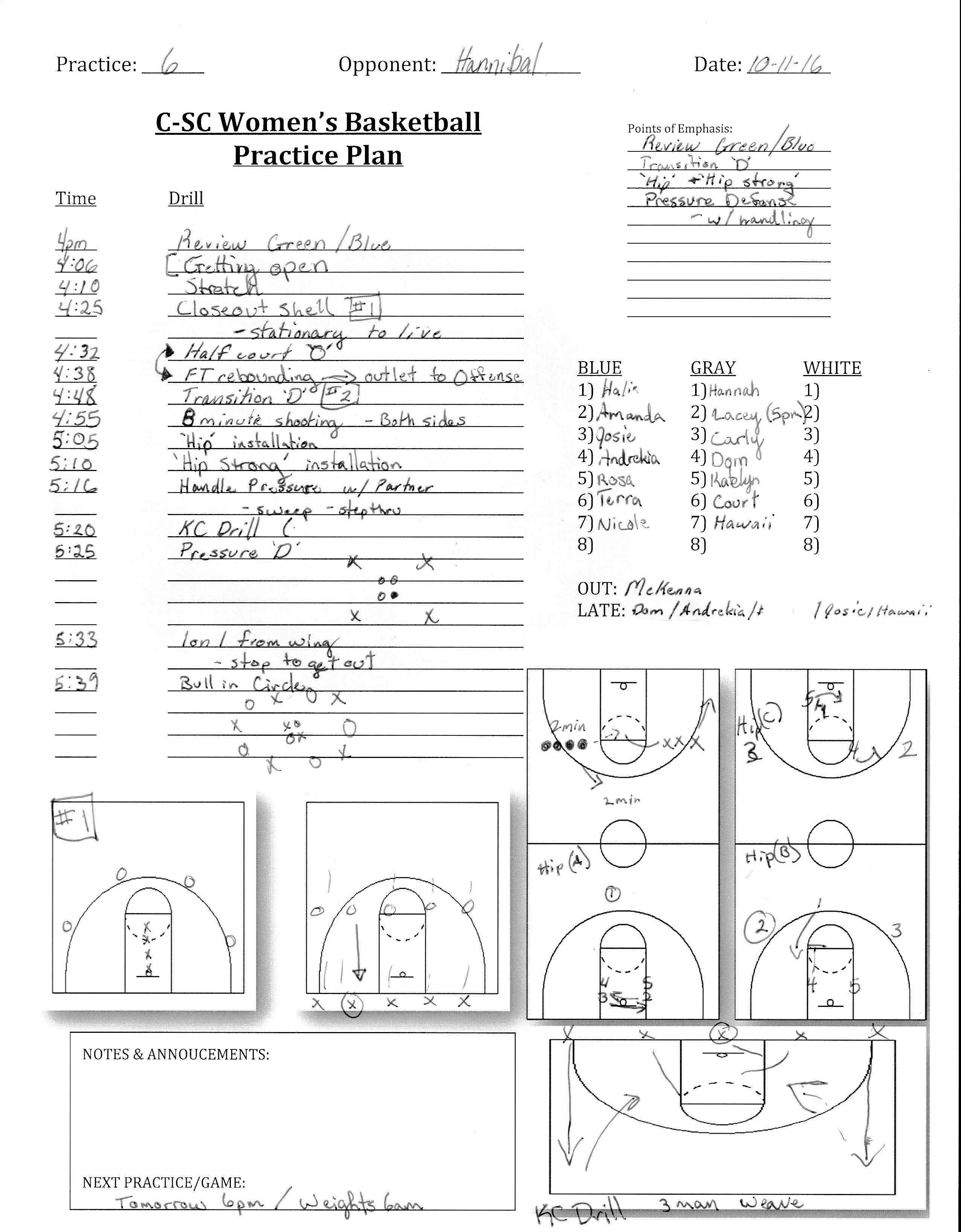 005 Beautiful Basketball Practice Plan Template Image  Pdf Fillable Google DocFull