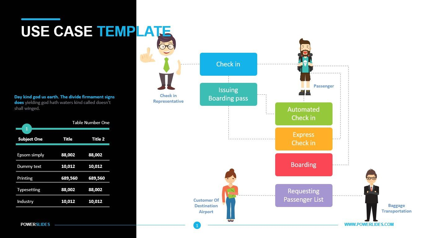 005 Beautiful Use Case Diagram Template Free High Resolution Full