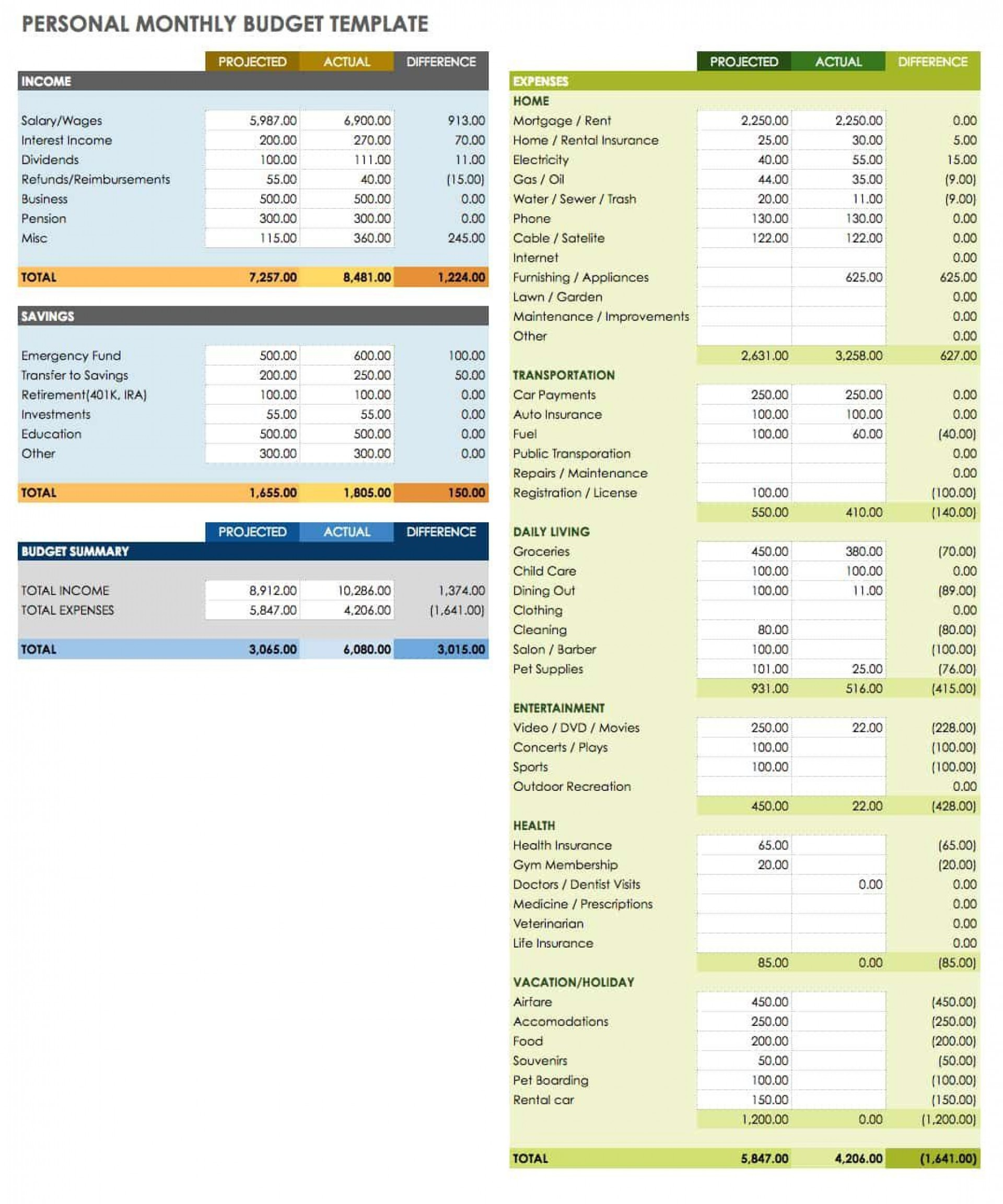 005 Best Free Monthly Budget Template Google Sheet Highest Quality  Sheets Personal1920