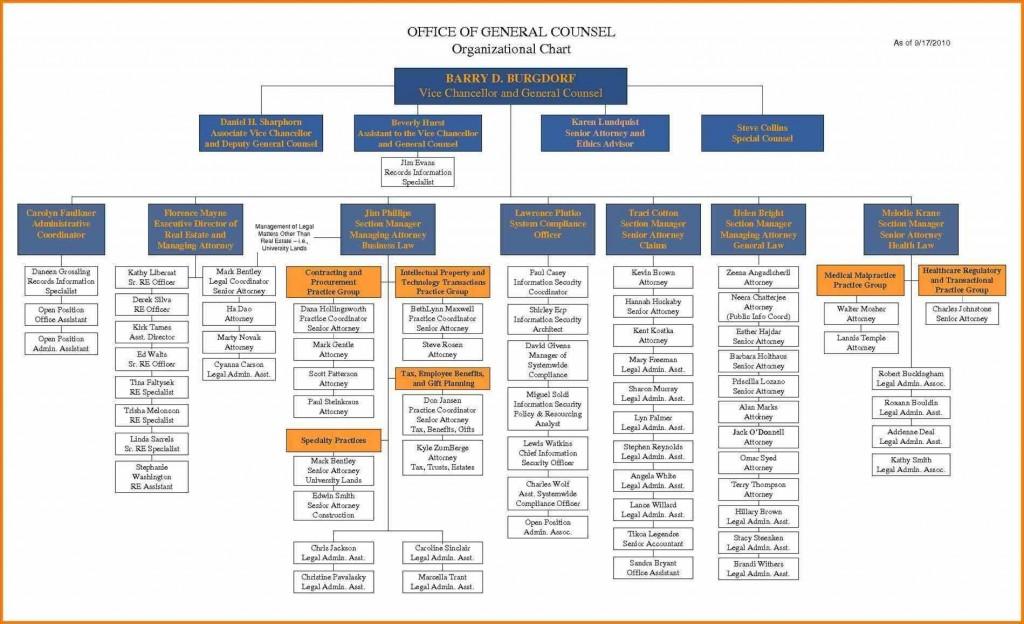 005 Best Organization Chart Template Excel 2010 Photo  Org OrganizationalLarge