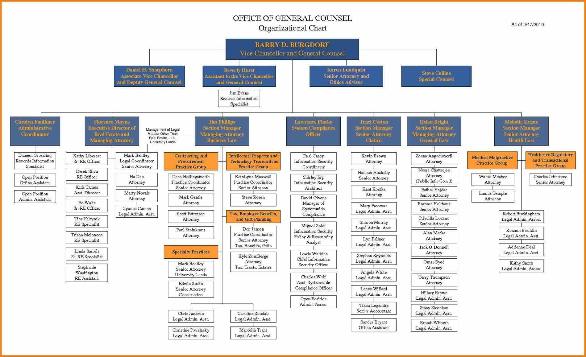 005 Best Organization Chart Template Excel 2010 Photo  Org OrganizationalFull