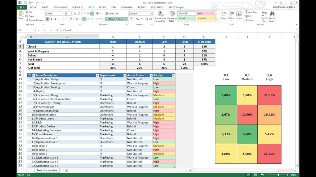 005 Best Project Risk Management Plan Template Excel Free Sample Large