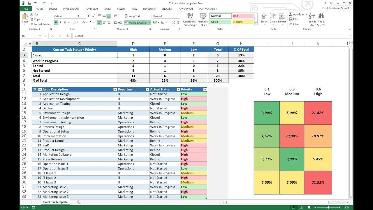 005 Best Project Risk Management Plan Template Excel Free Sample Full