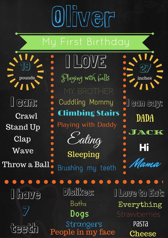 005 Breathtaking First Birthday Chalkboard Template Idea  Diy Printable FreeLarge
