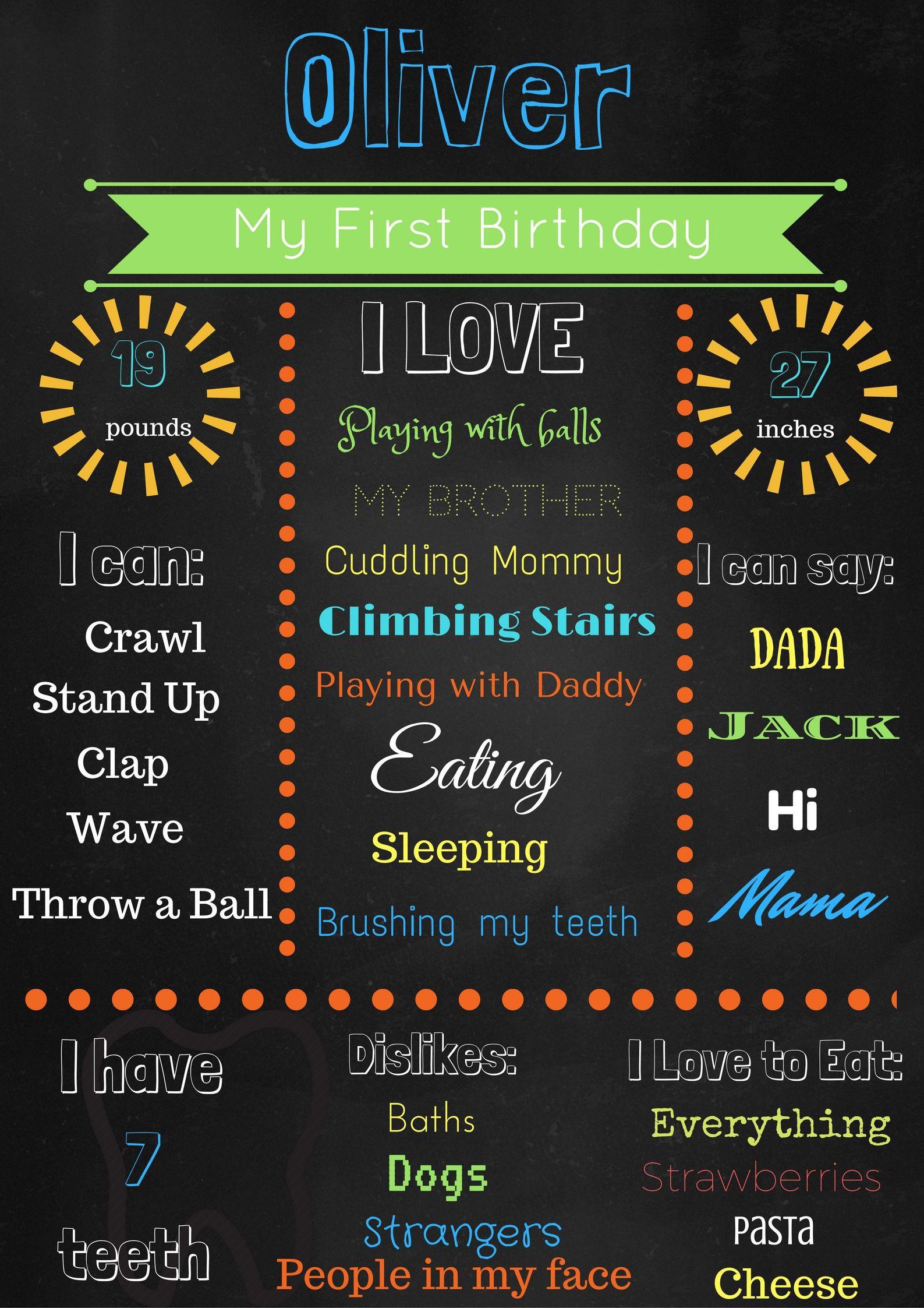 005 Breathtaking First Birthday Chalkboard Template Idea  Diy Printable FreeFull