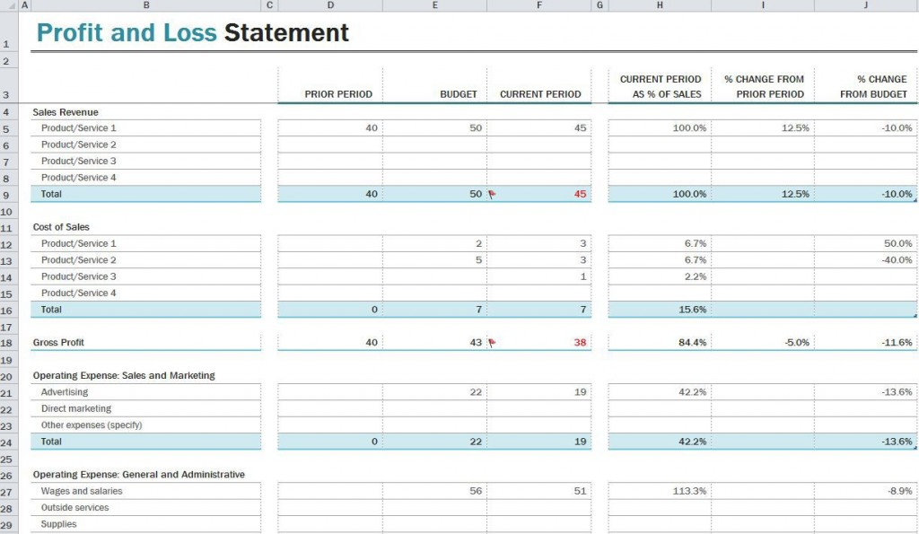 005 Breathtaking Profit Los Template Excel Idea  Simple Monthly And Statement DownloadLarge