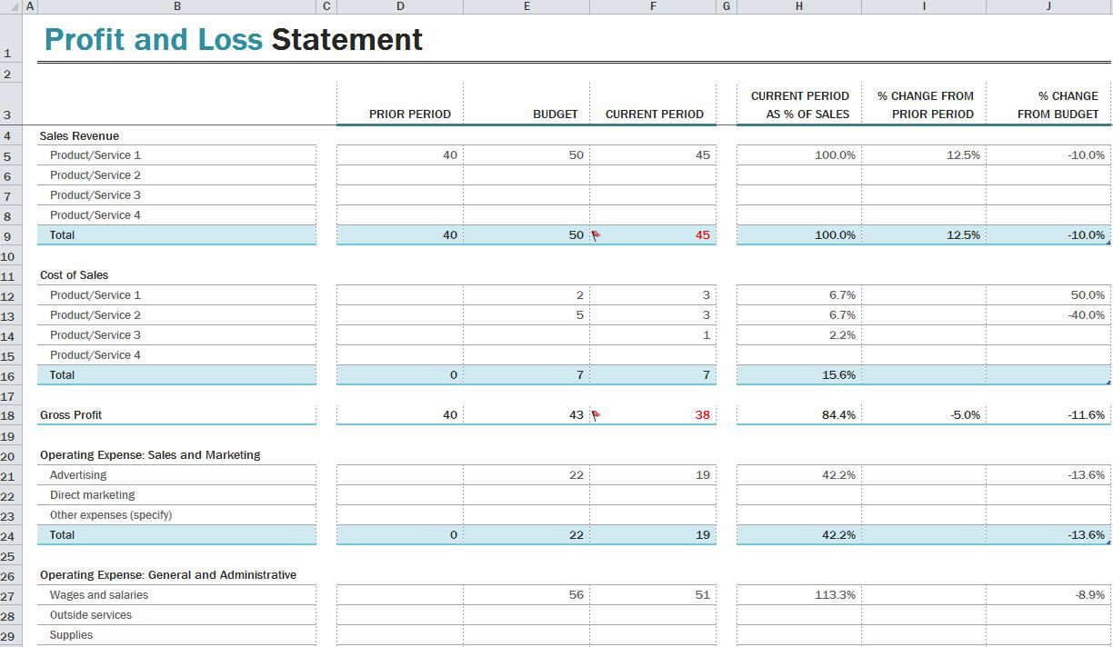 005 Breathtaking Profit Los Template Excel Idea  Simple Monthly And Statement DownloadFull
