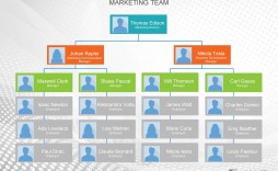 005 Dreaded Organizational Chart Template Excel High Definition  Org Free