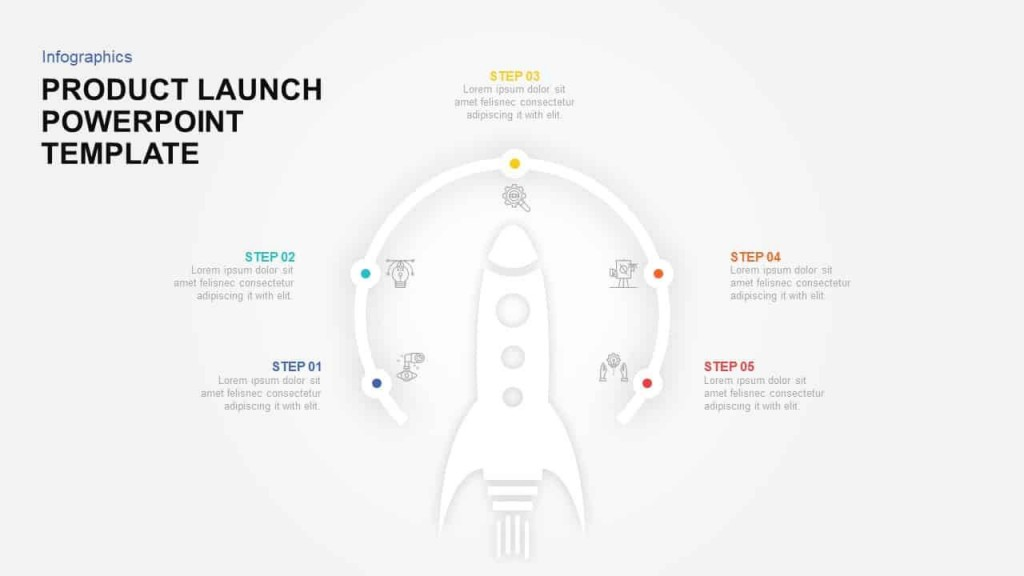 005 Dreaded Product Launch Plan Powerpoint Template Free Sample Large