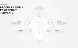 005 Dreaded Product Launch Plan Powerpoint Template Free Sample
