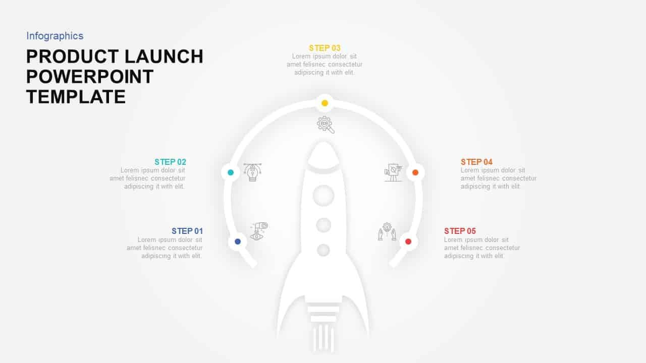005 Dreaded Product Launch Plan Powerpoint Template Free Sample Full
