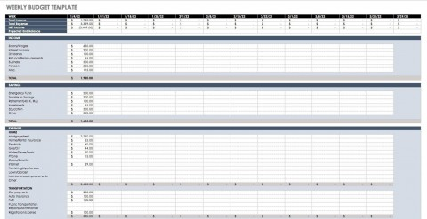 005 Dreaded Simple Weekly Budget Template Highest Quality  Planner Personal Printable480