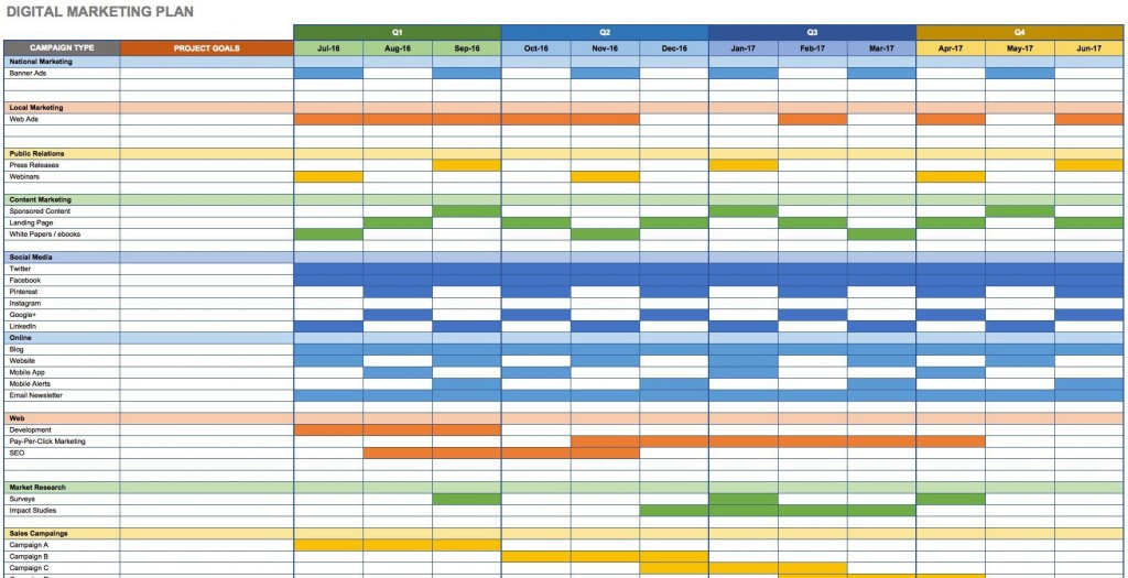 005 Excellent Digital Marketing Plan Template Photo  .xl DocLarge