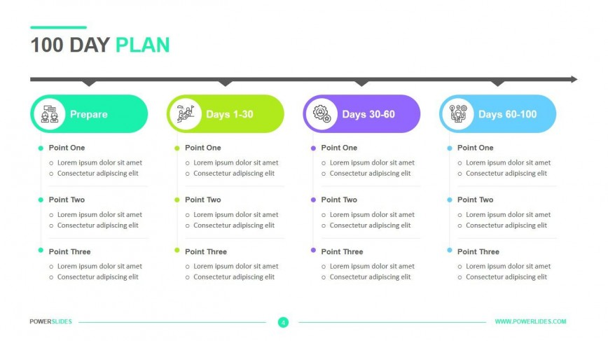 005 Exceptional 100 Day Plan Template Picture  Busines Excel Powerpoint Free