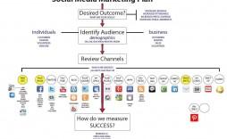 005 Fantastic Social Media Plan Example Pdf Inspiration  Template Marketing Sample