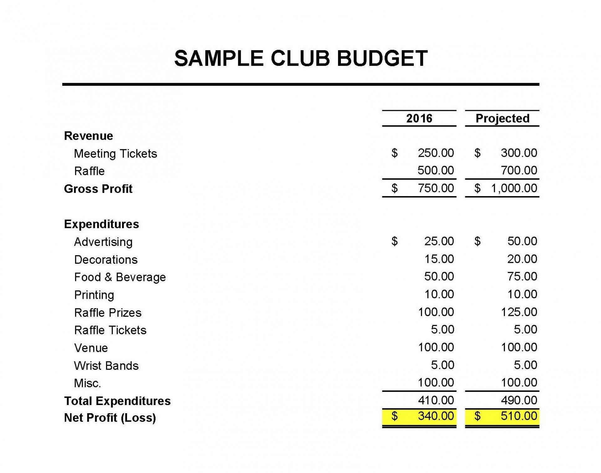Treasurer's Report Template Non Profit Excel from www.addictionary.org