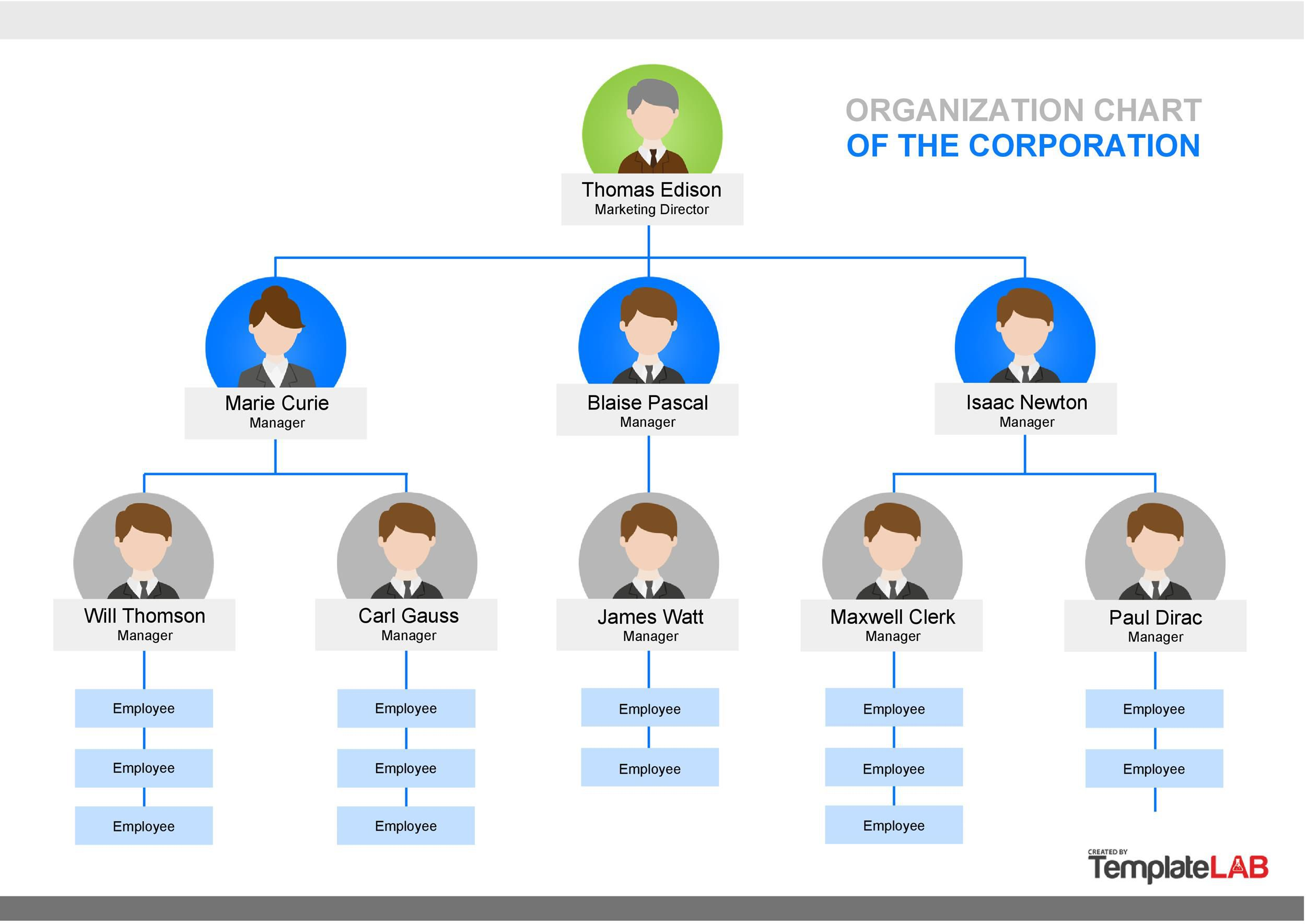 005 Fascinating Microsoft Excel Org Chart Template High Definition  Templates Office OrganizationalFull