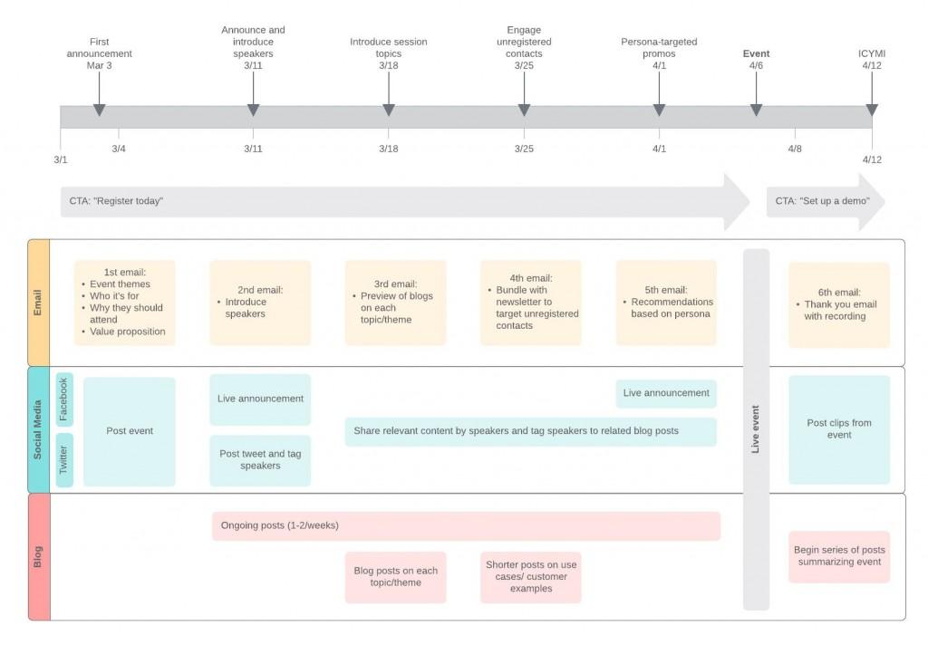 005 Fascinating Timeline Template For Word Concept  History DownloadableLarge