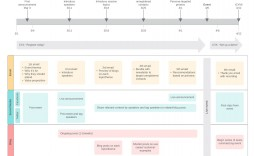 005 Fascinating Timeline Template For Word Concept  History Downloadable