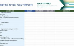 005 Fearsome Action Plan Template Excel Concept