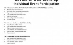 005 Fearsome Event Sponsorship Proposal Sample Pdf  For Letter Music Template