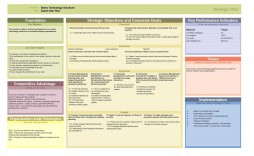 005 Fearsome Strategic Planning Template Excel Free Highest Quality