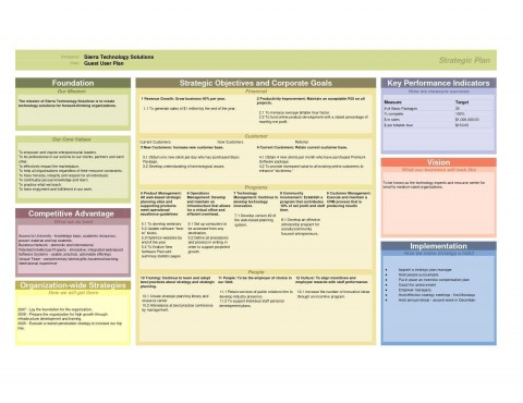 005 Fearsome Strategic Planning Template Excel Free Highest Quality 480