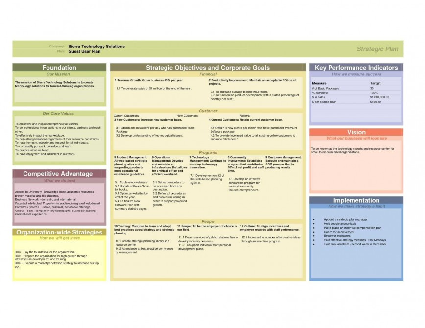 005 Fearsome Strategic Planning Template Excel Free Highest Quality 868
