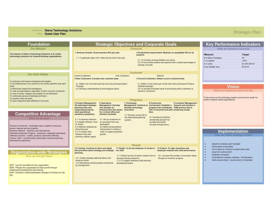 005 Fearsome Strategic Planning Template Excel Free Highest Quality 960
