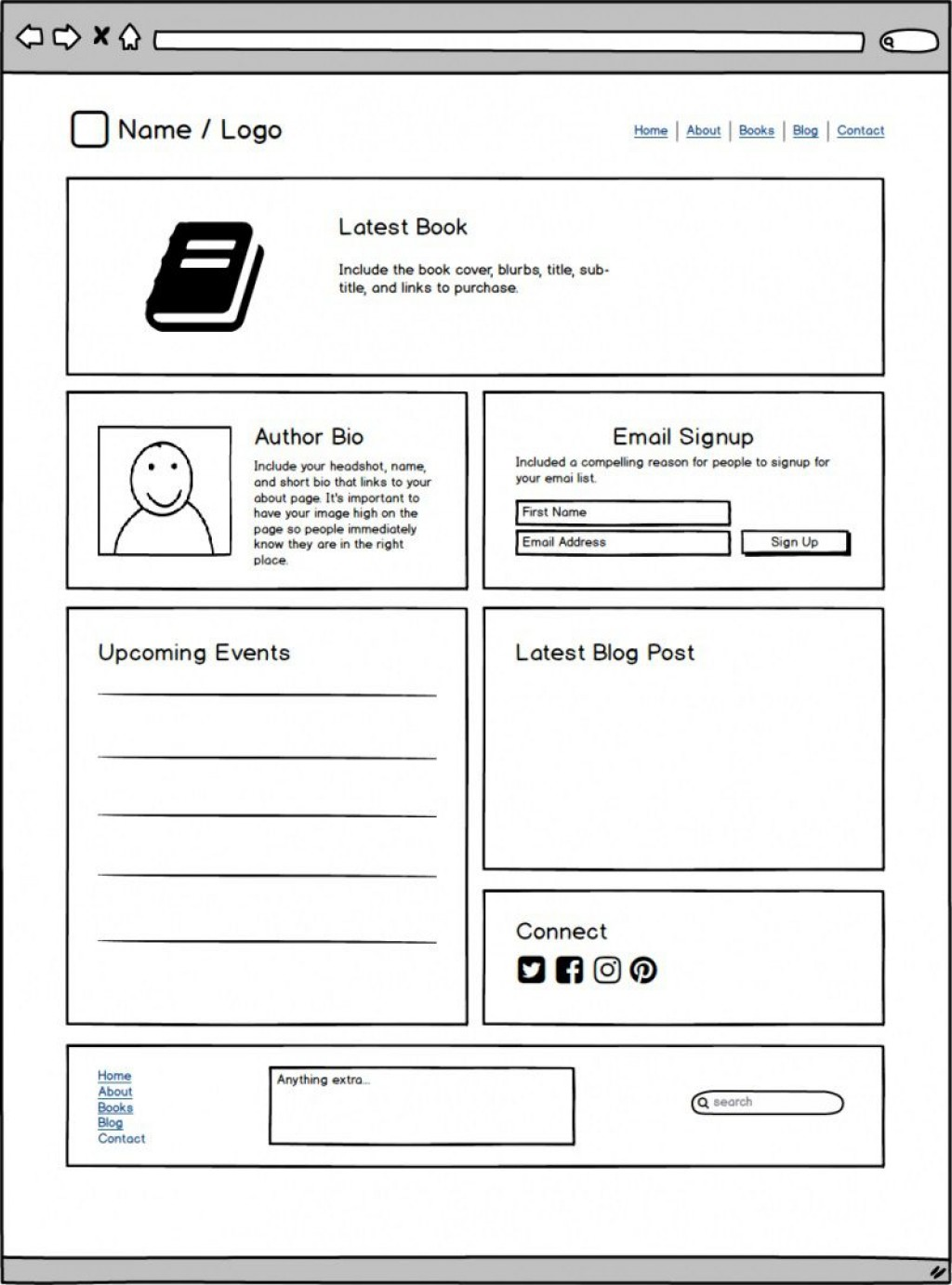 005 Formidable About The Author Template High Resolution  Pdf All For StudentLarge