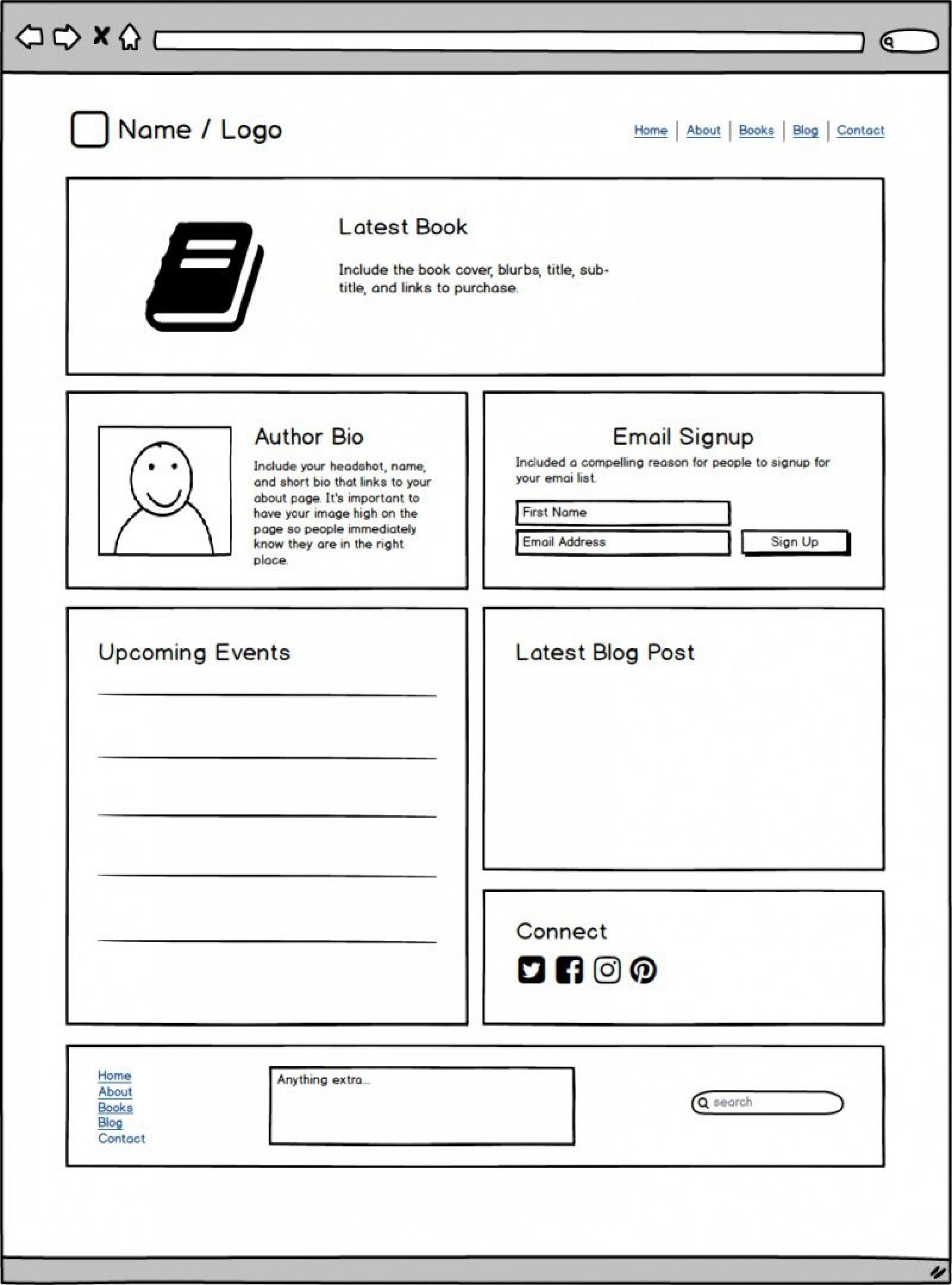 005 Formidable About The Author Template High Resolution  Pdf All For Student1920